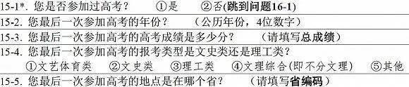 陈沁:高考上一本或二本,毕业五年十年后收入差距多大 国内新闻 第5张