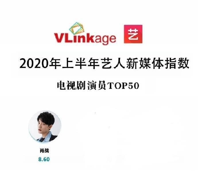 2020上半年艺人新媒体指数电视剧演员TOP50公开肖战位列男演员第一!