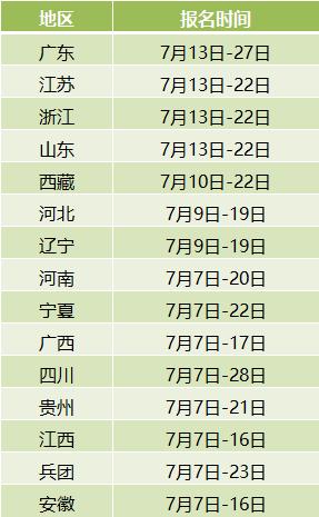 """15省公布2020年""""一级建造师""""报名时间"""