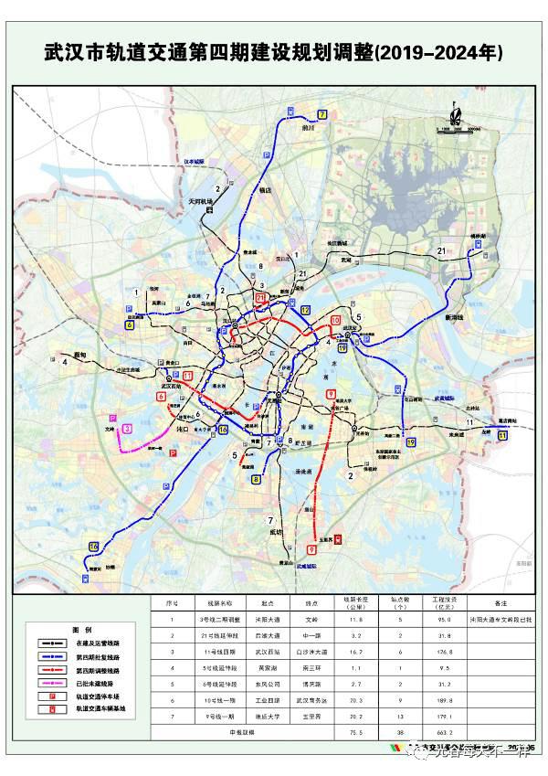 武汉市地铁四期建设规划调整(2019-2024年) 公示