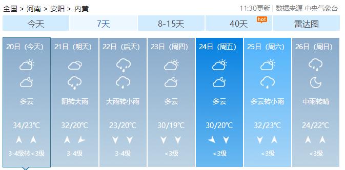 注:黄明后天将有大雨!