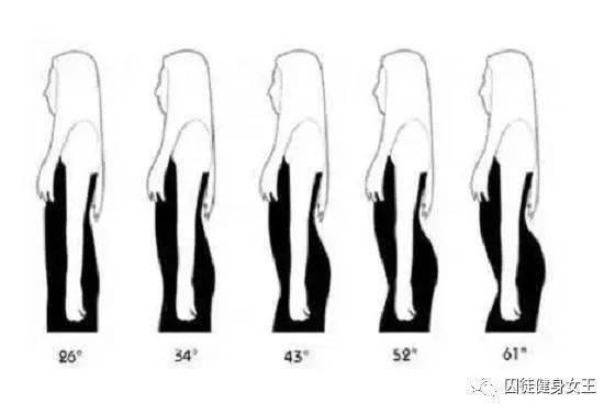 臀部线条大比拼,看看练与不练的对比,赶紧去练臀_身材
