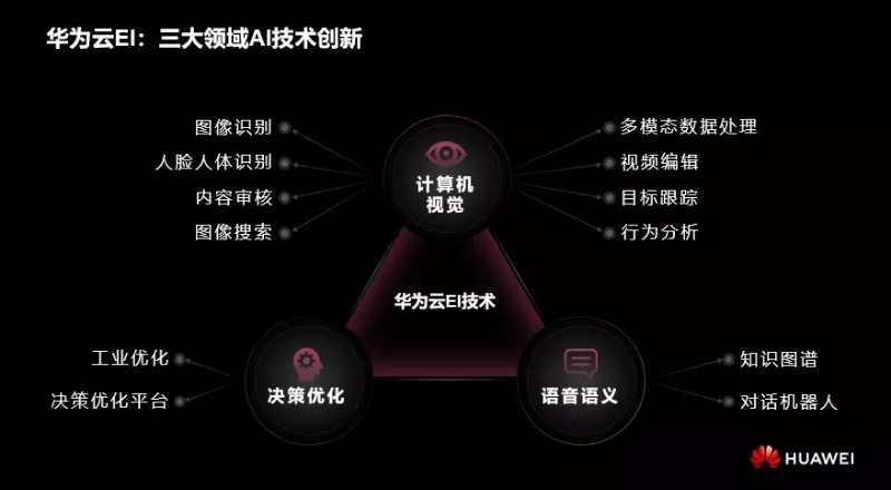 AI如何普惠千行百业?深圳交通、气象借助人工智能实现这些升级