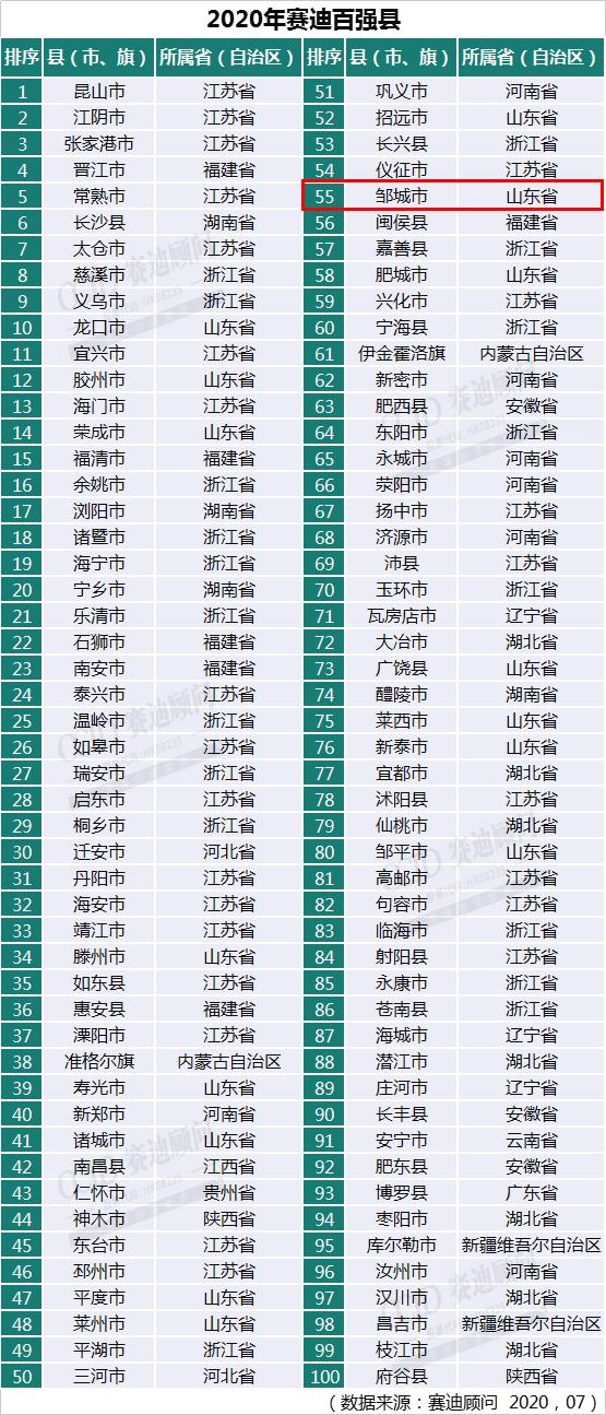 中国人均gdp_中国人均gdp分布图