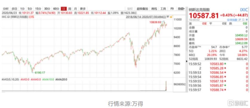 美国和中国第二季度GDP_中国gdp超过美国预测