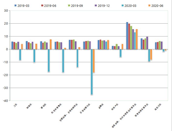 2020我国上半年经济总量_我国经济gdp总量图