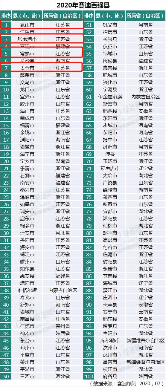 邻水2020上半年各县g_邻水玫瑰之约鲜花店(3)