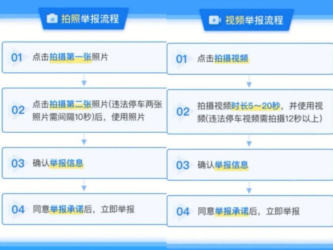北京交警推出随手拍小程序,可举报闯红灯、违停等13种违法行为