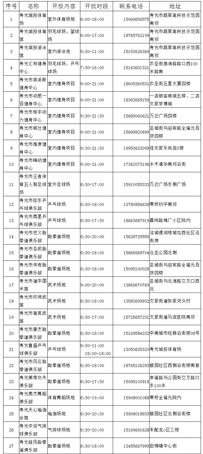 """8月8日""""全民健身日""""寿光27家体育场所免费开放"""