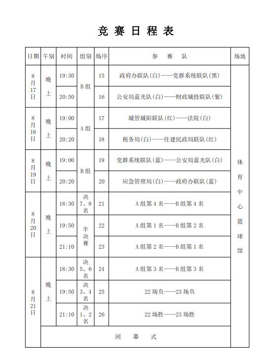 """""""鸭脖官网"""" 福安市第二届""""农信杯""""篮球赛日程表新鲜出炉...(图3)"""