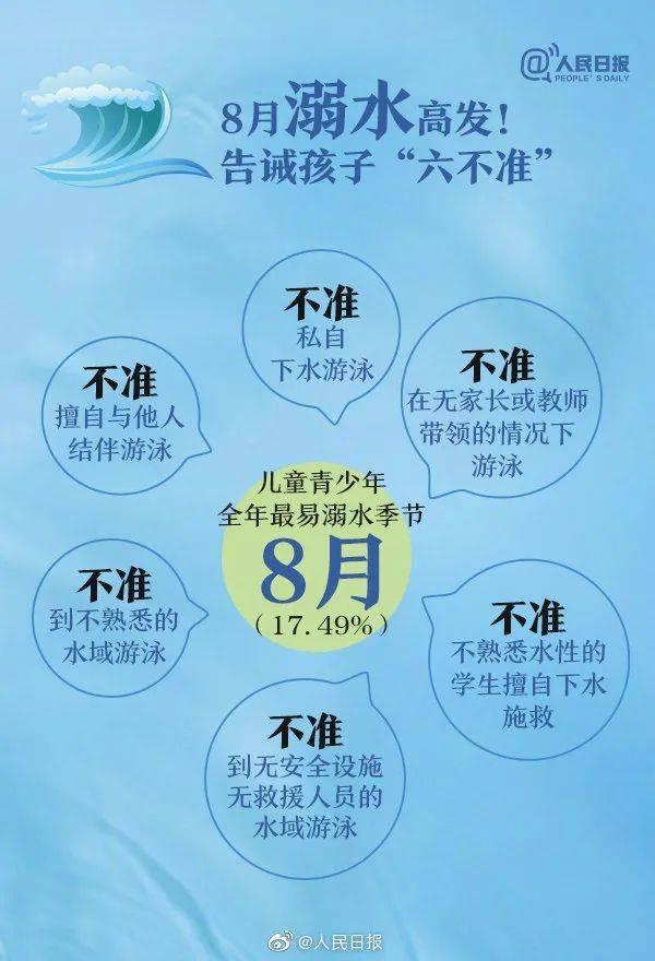 最新!湖南发布预防学生溺水动漫宣传片