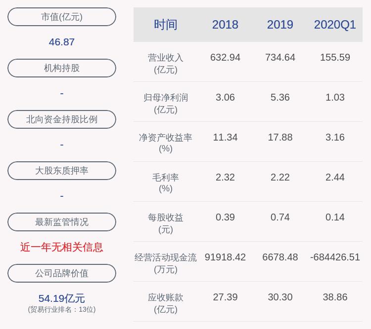 浙商中拓:李斌申请辞去董事及战略委员会委员职务