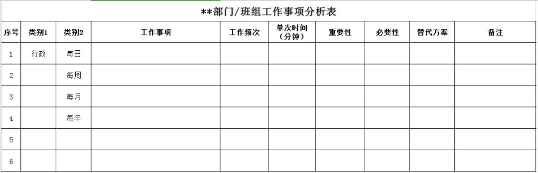 浅析PC工厂经营管理:组织建设