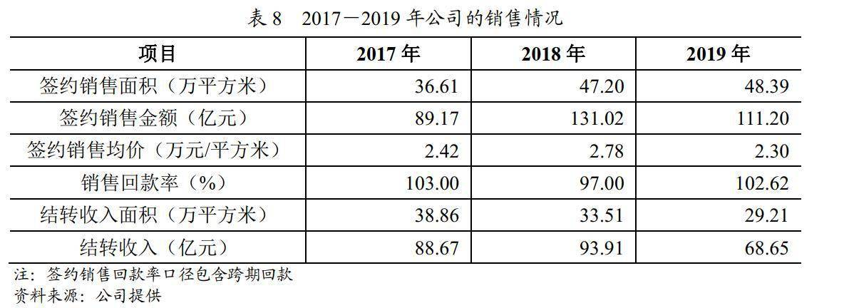 """""""豪宅专家""""的旧改楼台星河湾52亿再拿番禺万博旧村"""