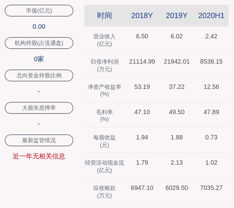 报到!新亚强:首次公开发行A股股票将于9月1日在上海证券交易所上市