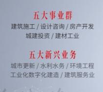 上海建工何以进入世界500强?
