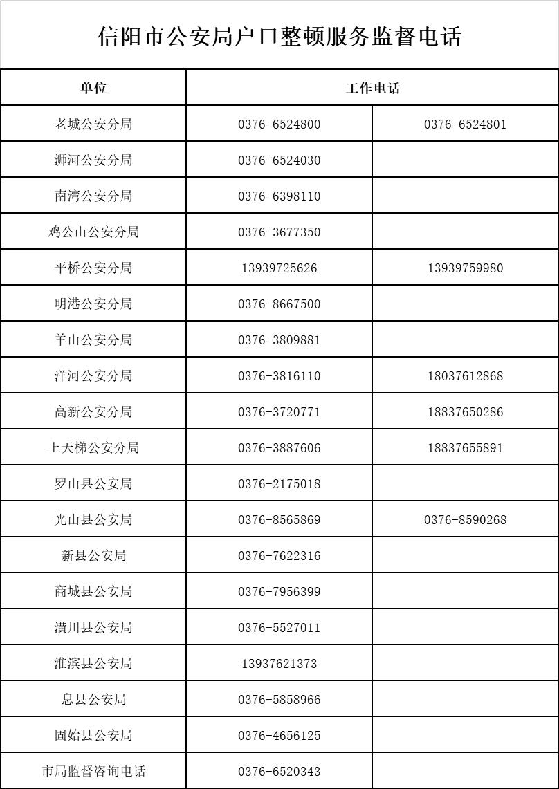 人口信息户籍查询_天津户籍人口