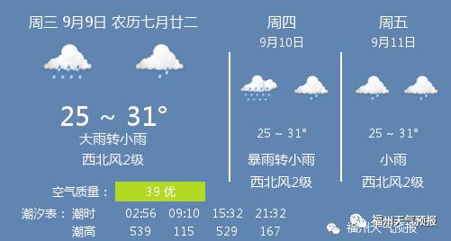 9月9日福州天气:澳门国际官网