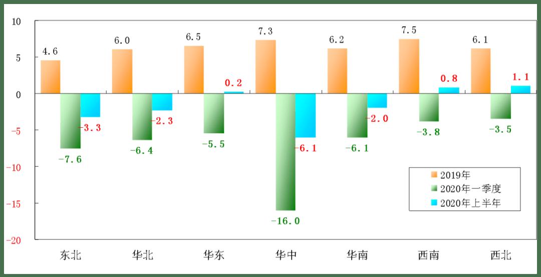 2020法国上半年gdp_法国近五年gdp(2)