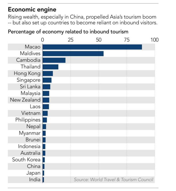 中国经济总量占亚洲_2015中国年经济总量