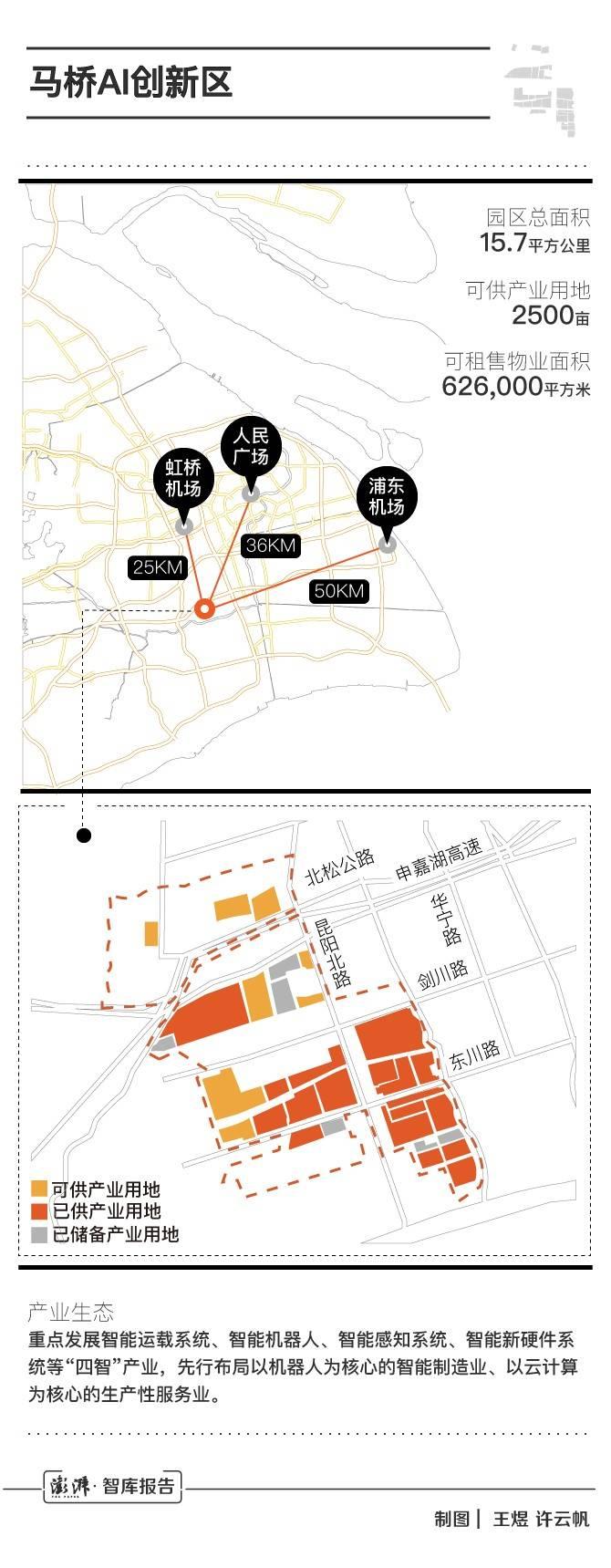 """26特色园区跟踪调研 马桥AI不能急的""""试"""