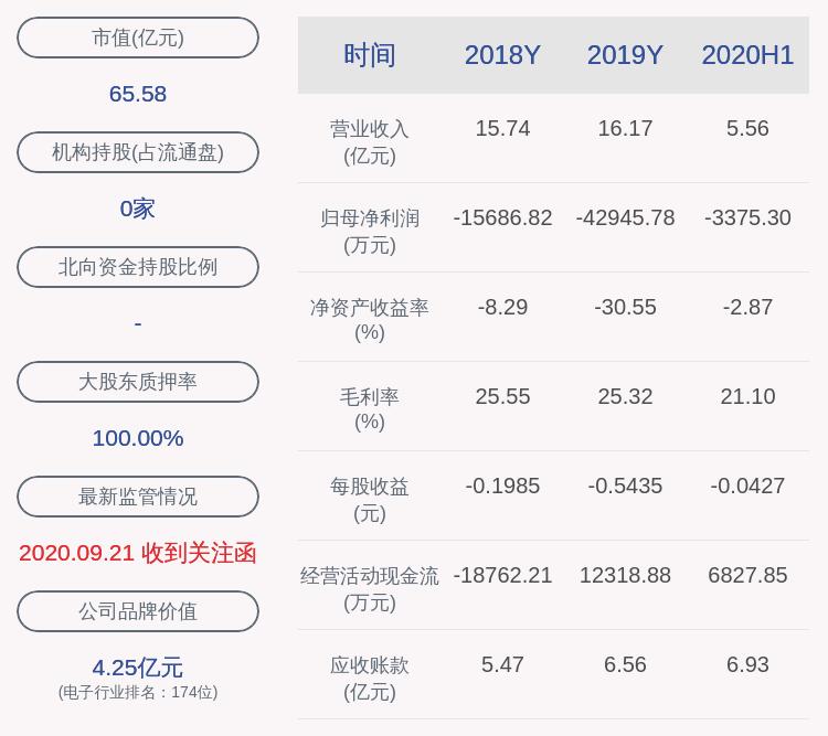 【复牌了!长方集团:自查无未披露的重大信息,股票9月22日复牌】