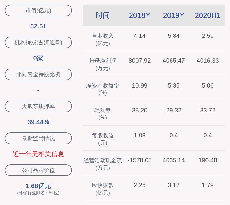 上海洗霸:王敏灵解除质押182万股
