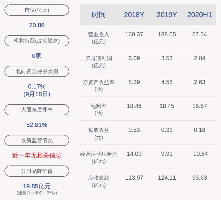 江河集团:全资子公司中标2.43亿元项目