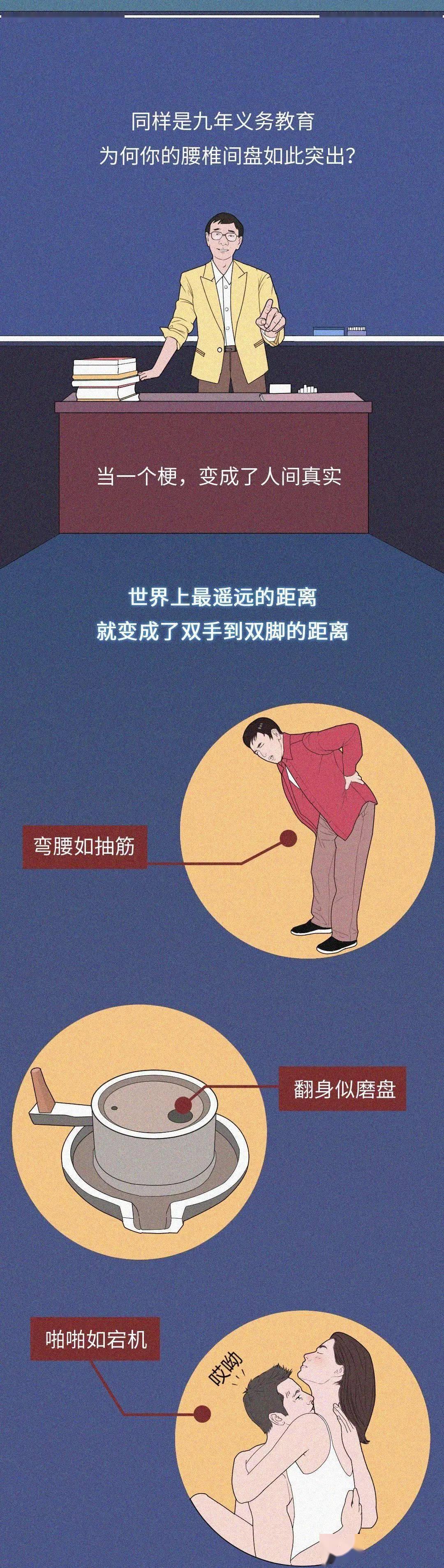如何进行腰部护理