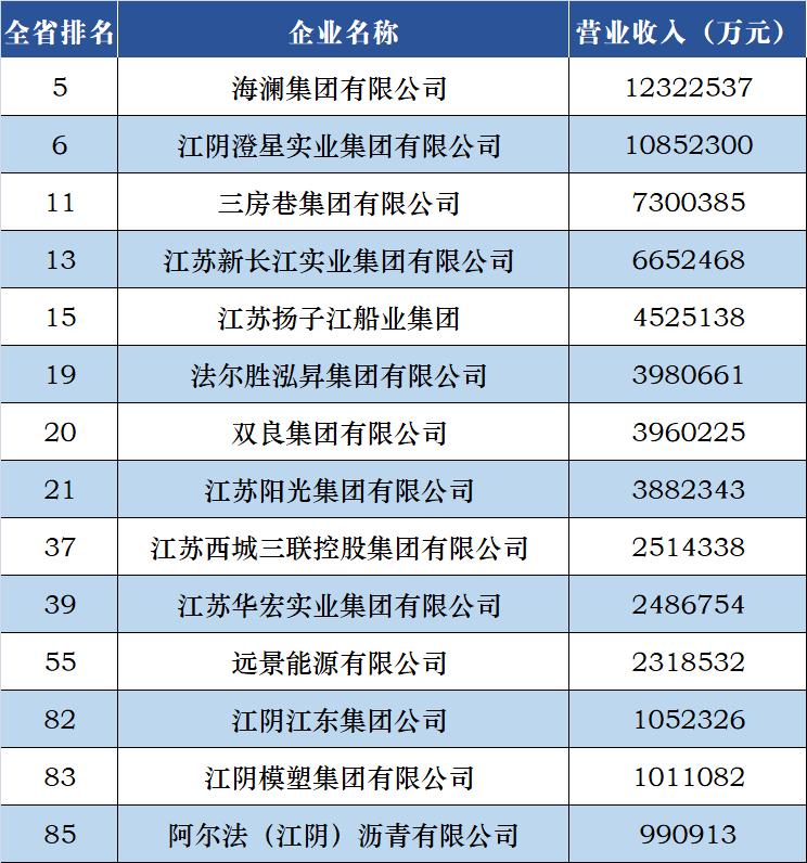 江苏首次公布,江阴20家庭上榜!