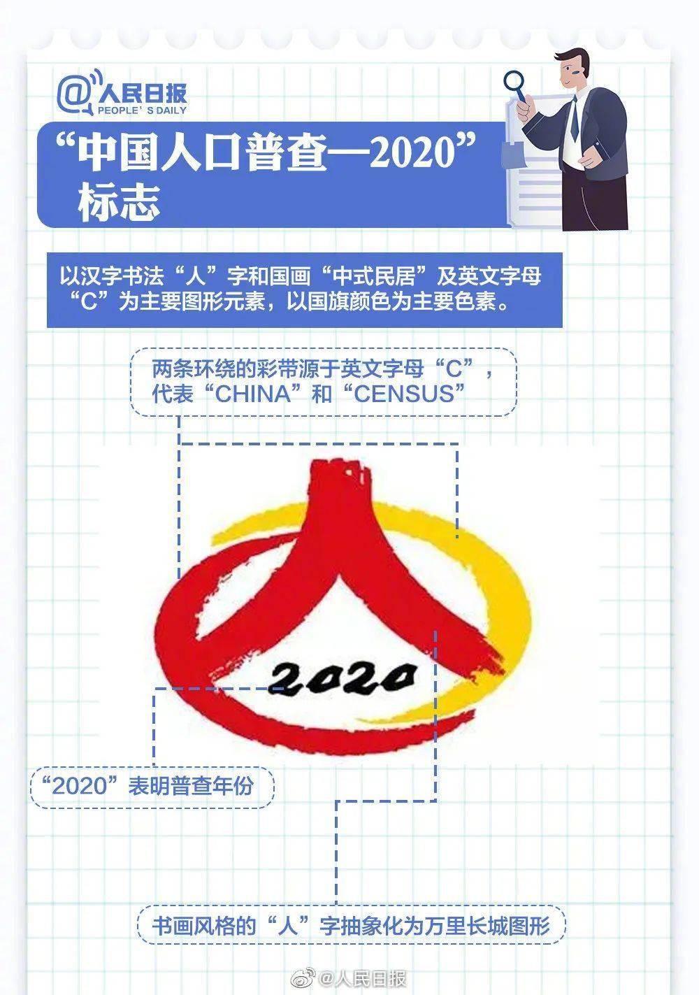 统计局 人口普查_河北省统计局普查中心