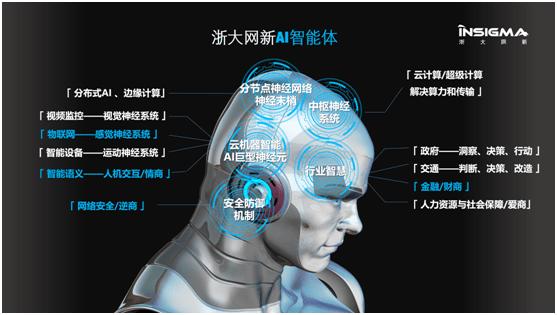 浙大网新董事长史烈:当前仍是弱人工智能时代AI除了智商还有四商要增强