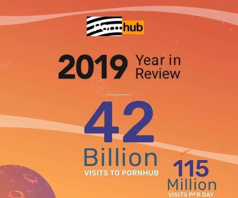 据2019年统计数据,pornhub已发展成继油管后的全球第二大视频网站,全年访问量高达420亿次,平均每天有1.15亿次观看量。