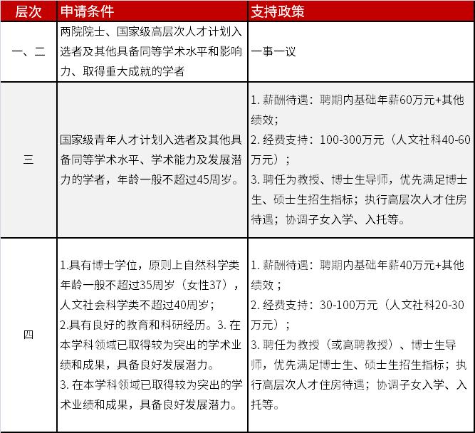 """北京交通大学10月全球""""视频云招聘""""欢迎海内外青年才俊踊跃报名"""