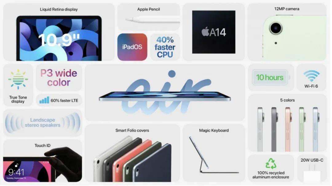 全面屏A14芯片,iPad Air 4成最香平板电脑,网友:谁还买Pro啊!