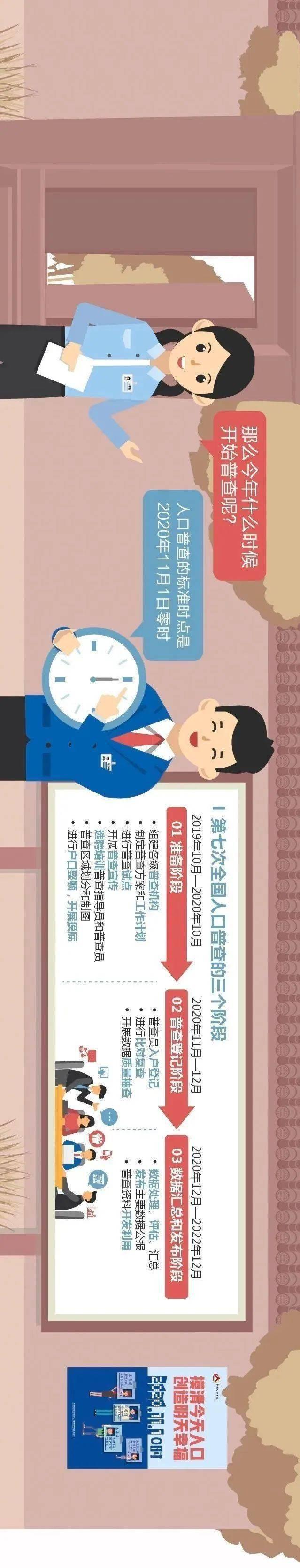 沅江人口_益阳6区县人口一览:赫山区90万,南县65万