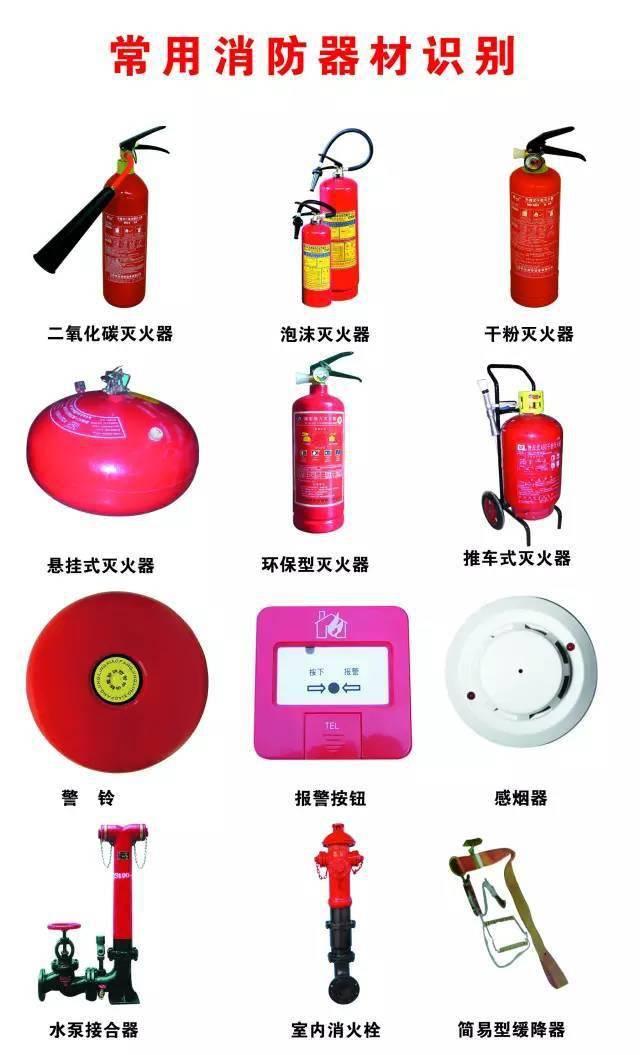 常用的灭火器和消防栓使用方法↓↓↓   危险品标志,你造吗?
