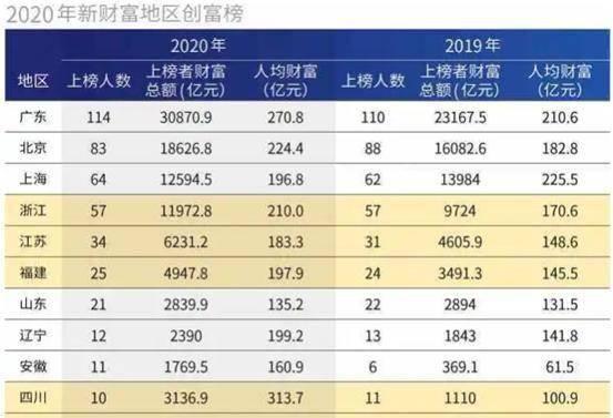 人均社消_中国人均寿命