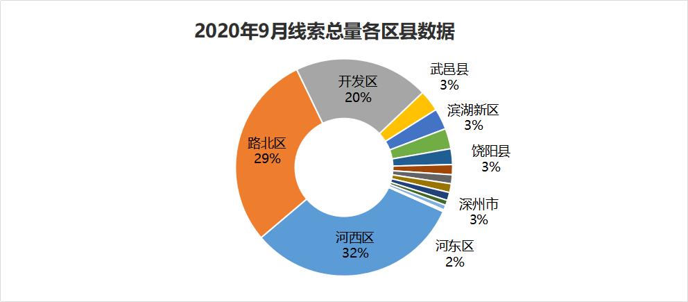 衡水经济总量2020年_衡水2020年新规划图