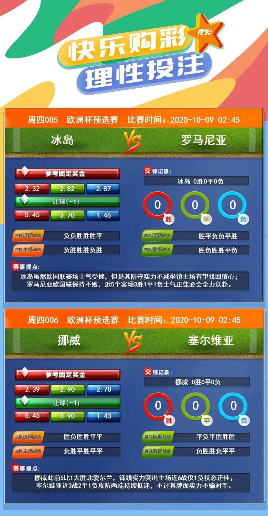 雷泽体育官网: 【竞彩】今开5场单固 世预赛/欧预赛激情来袭(图1)