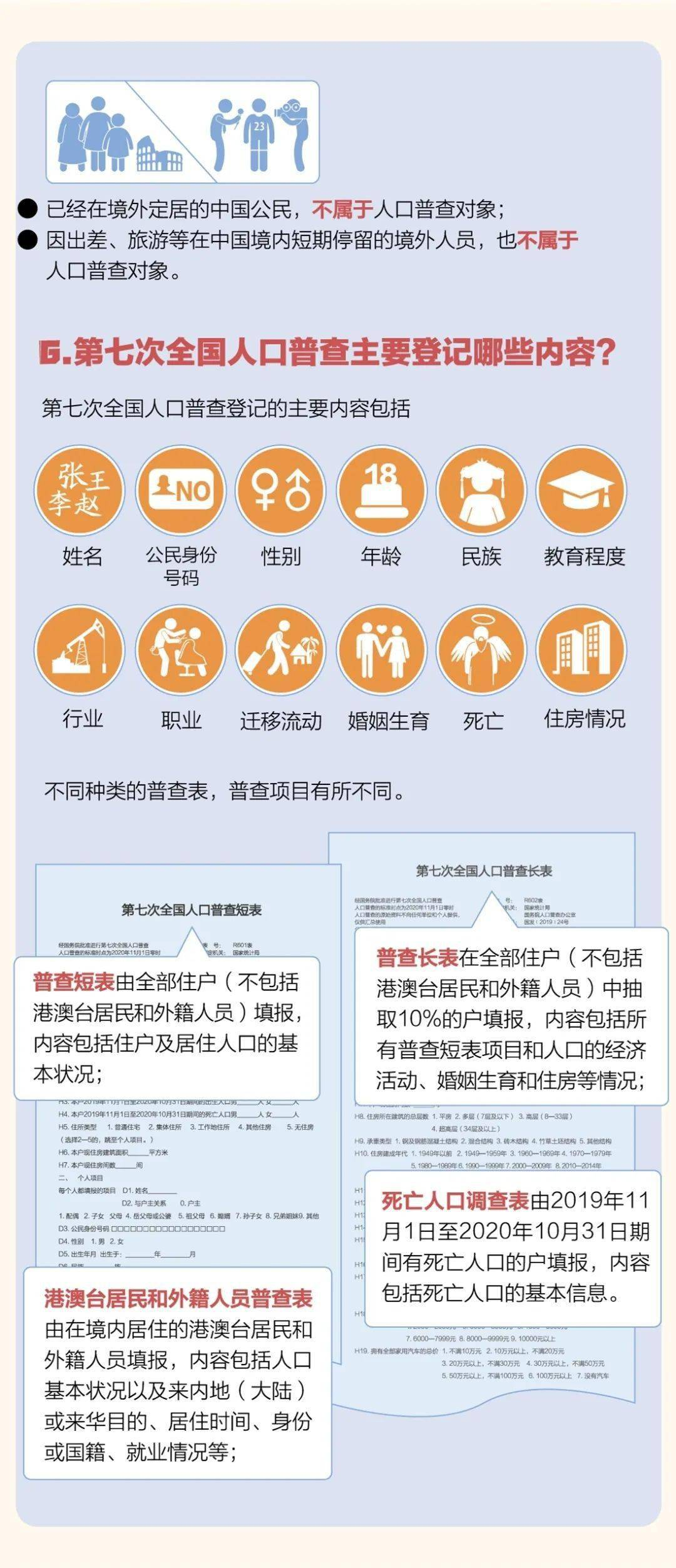 人口普查后常住人口_常住人口登记表(2)