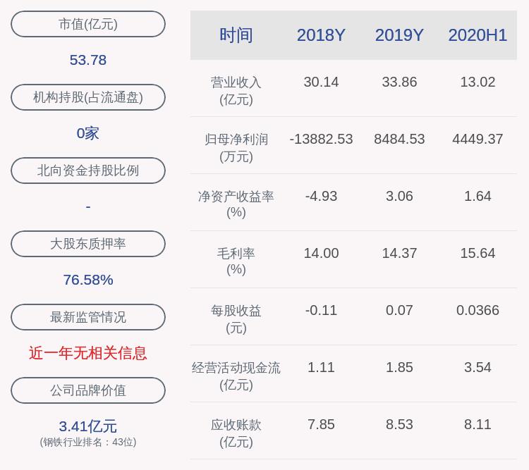 商业交易!恒星科技:近3个工作日上涨32.92% 无重大未披露事项