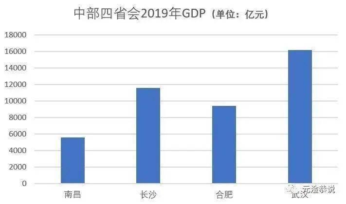 经济规律中对人口总量产生影响_凸透镜成像规律图