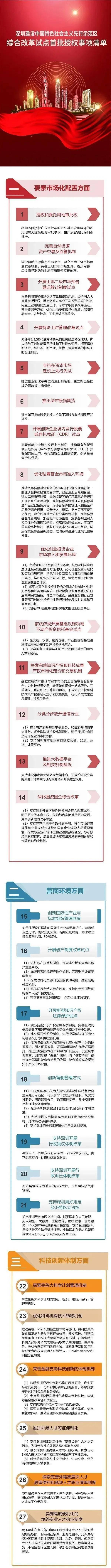 """重磅!国家发布深圳40条""""大礼包""""清单,除了推出深市股票股指期货,还有这些重大改革……"""