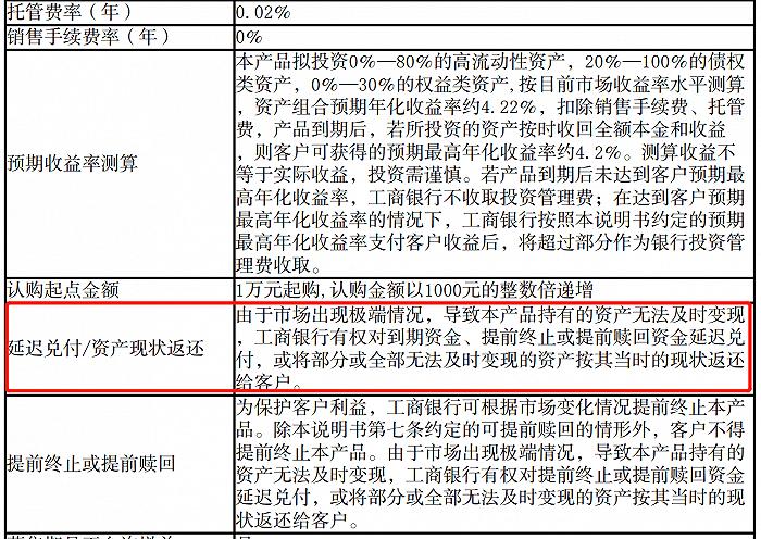 鹏华聚鑫资管计划违约追踪:48%本金已转为工行理财,免销售手续费