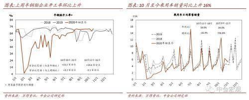 中金公司:境内外汇持有意愿上升     第8张