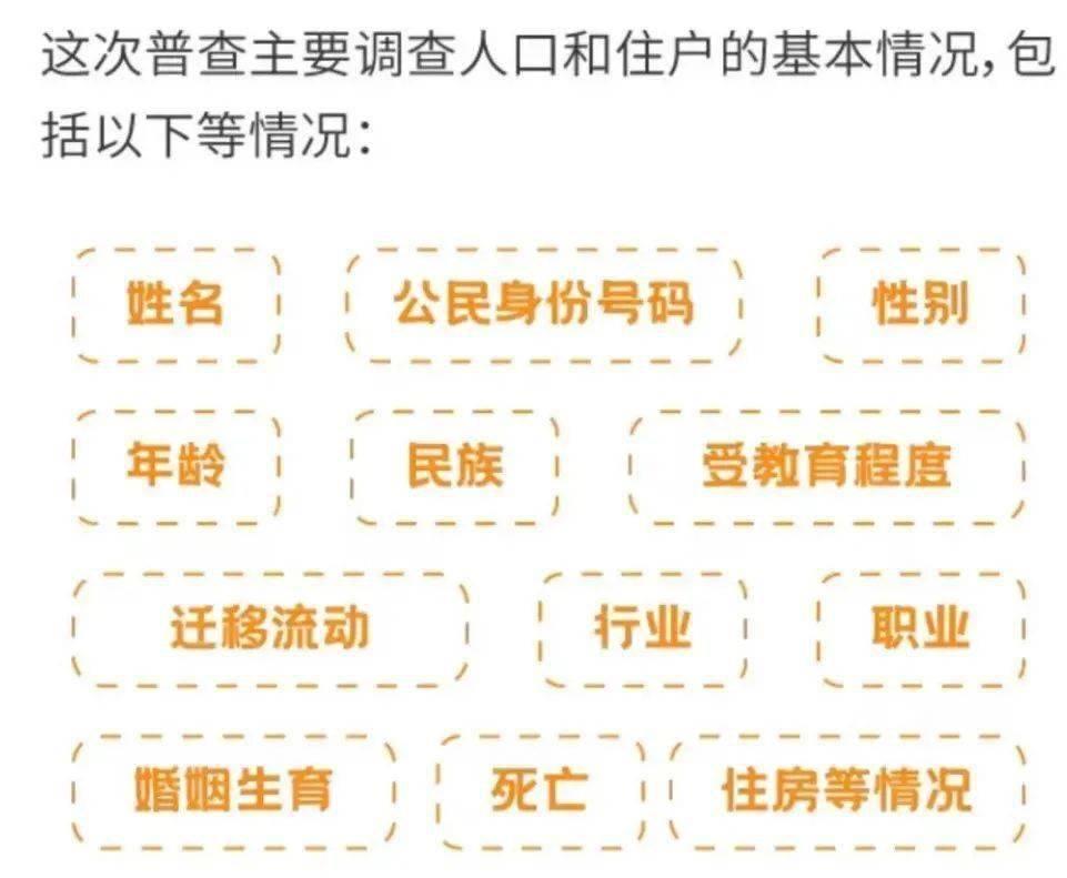 人口普查员2020报酬标准云南省_云南省贫困人口分布图
