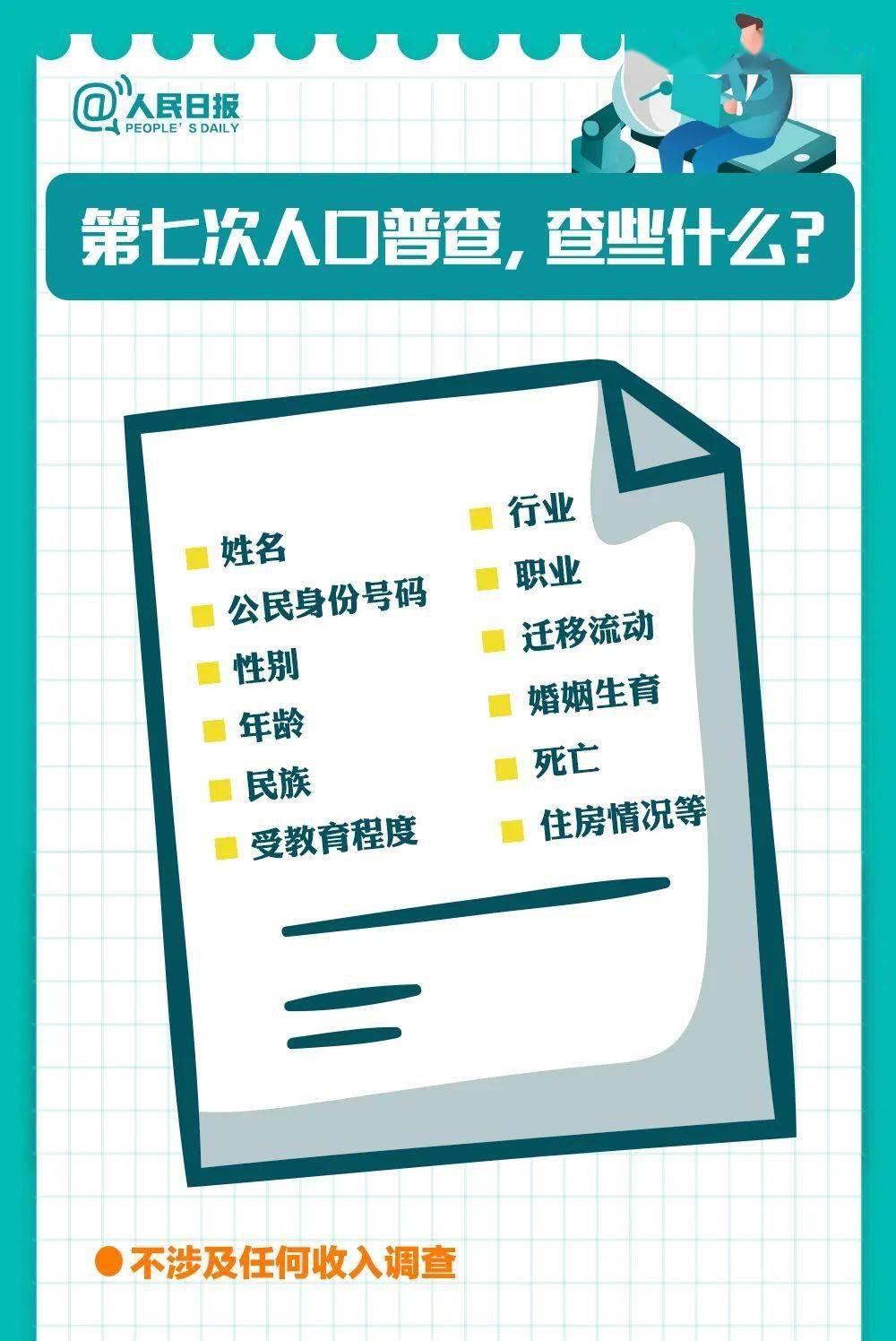 厦漳泉人口经济总量面积多少_吉林有多少人口