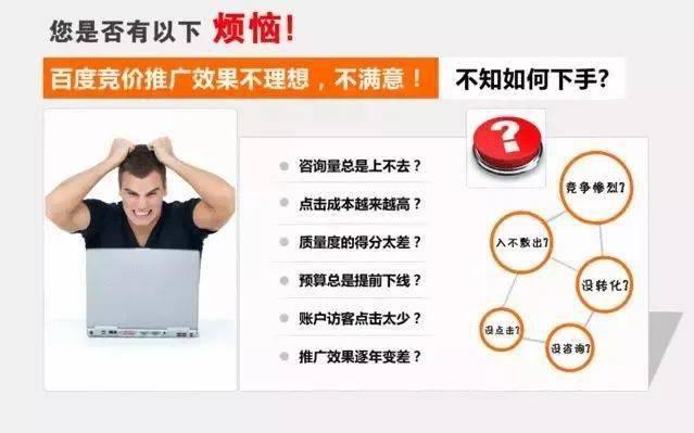 網絡營銷方法