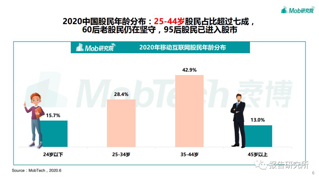 2020中国股民图鉴插图5